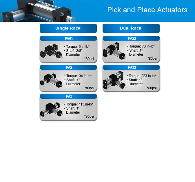 Pick & Place Actuator Comparison
