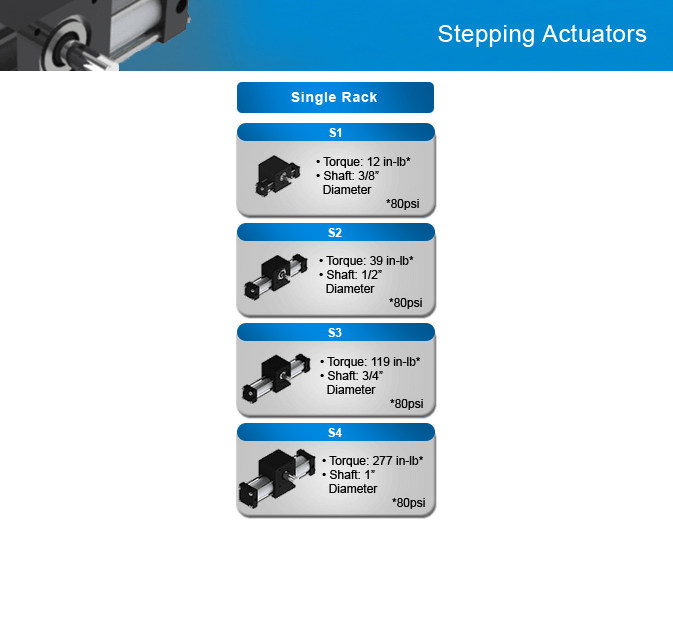 Stepping Actuator Comparison